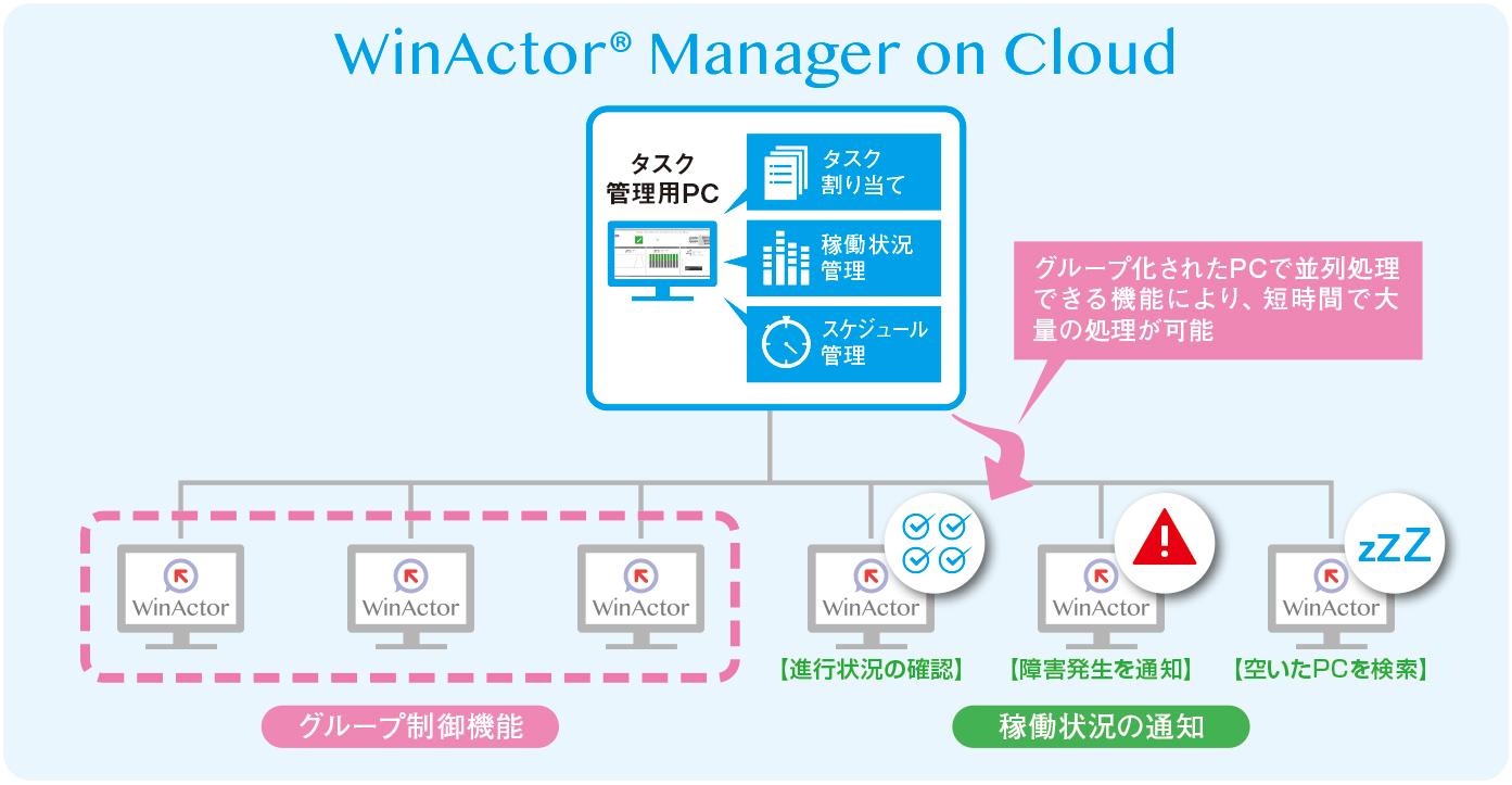 WinActorManager_configuration_diagram_181010.png