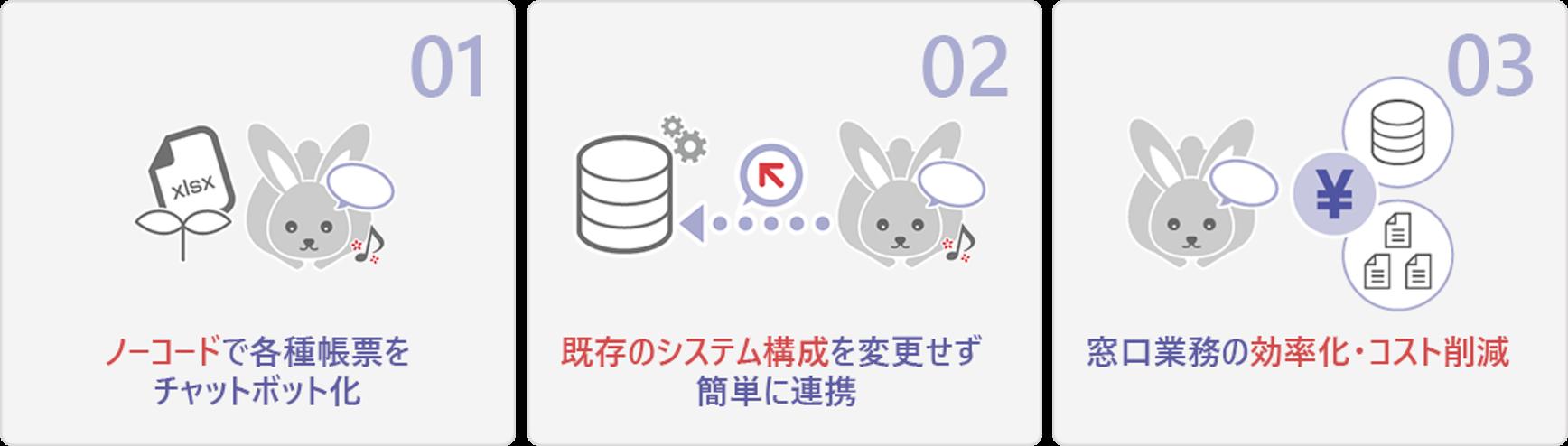 NaRuKami 受付サポーター 導入メリット画像