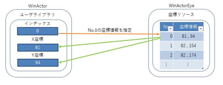 9802_input3.png