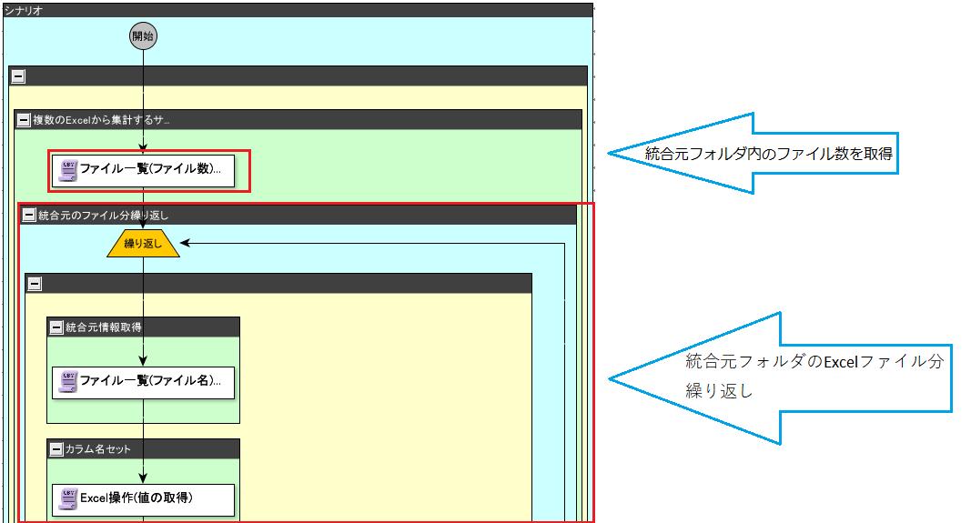 ファイル分ループ処理