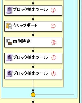ファイルサイズを加算(シナリオ)