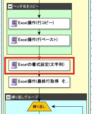 書式設定の変更を行っているノード