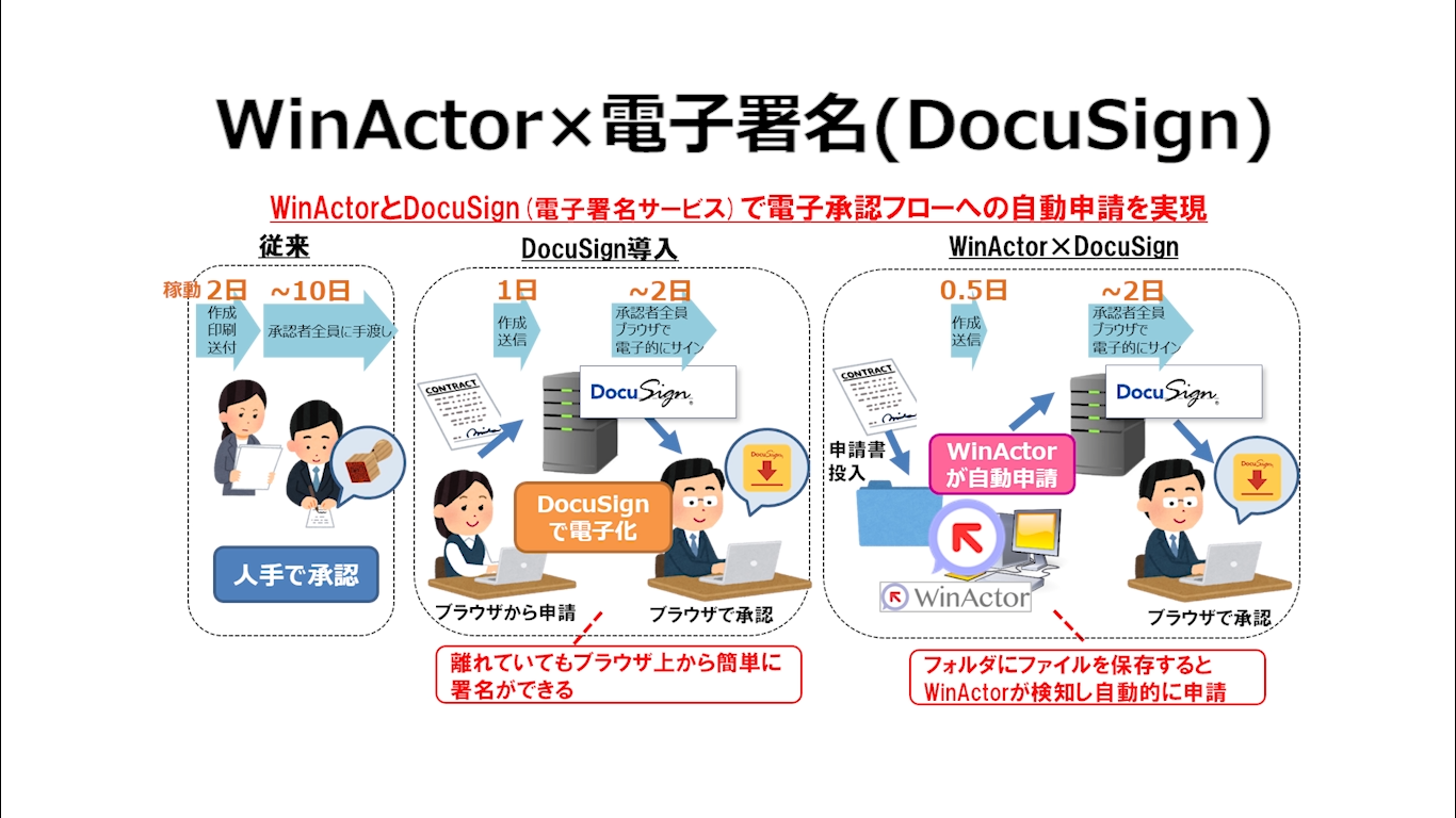 docusign_movie1.png